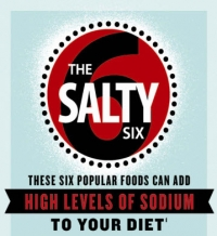 The Salty Six: Six Foods That Load Your Diet With Salt